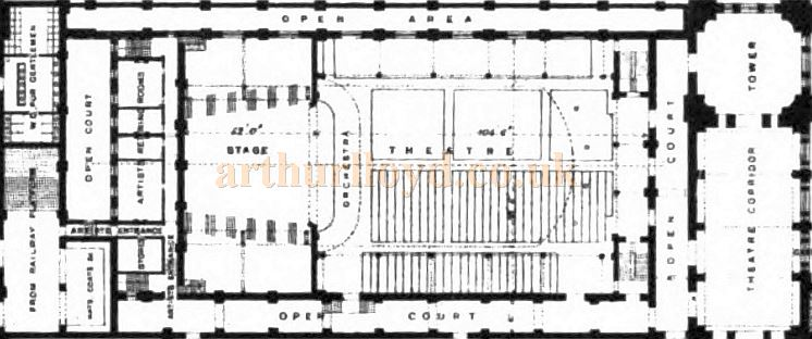 A Ground Plan showing the Alexandra Palace Theatre - From the Building News and Engineering Journal, February 6th 1874.