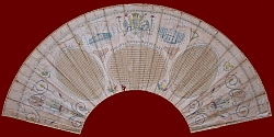 A Fan commemorating the opening of the third Theatre Royal Drury Lane in 1794 - Click for Details
