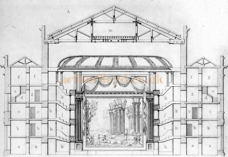 A Transverse Section before the Proscenium of the Fourth Theatre Royal Drury Lane by B. Wyatt (Architect) - From 'Illustrations of the public buildings of London, Volume 1' by J. Britton and A. Pugin, 1825
