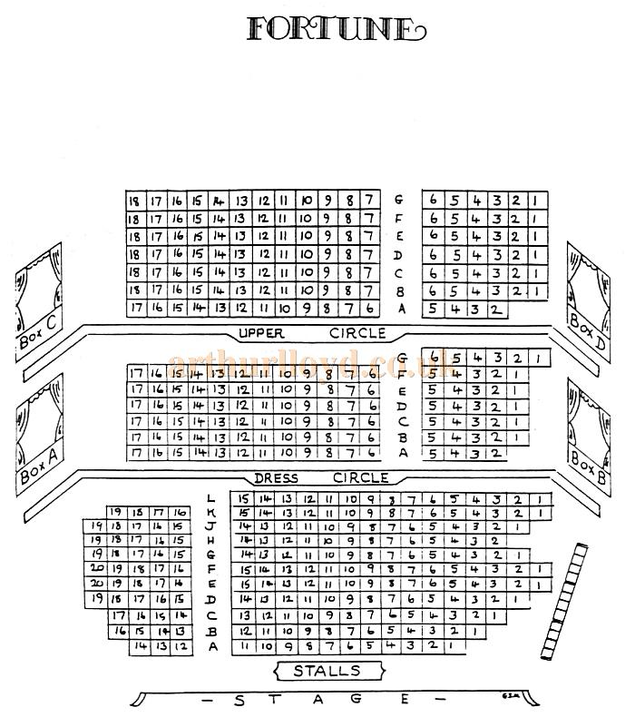 A Seating Plan for the Fortune Theatre, probably 1920s