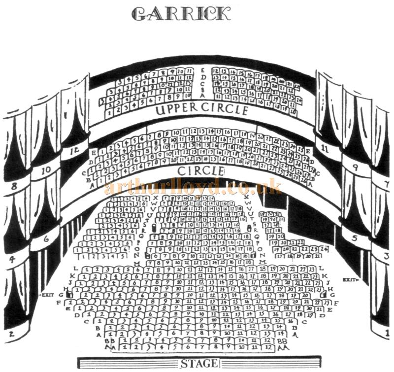 A Mid 1920s Seating Plan for the Garrick Theatre. Note the missing Gallery which is still there but has been unused now for over 60 years.