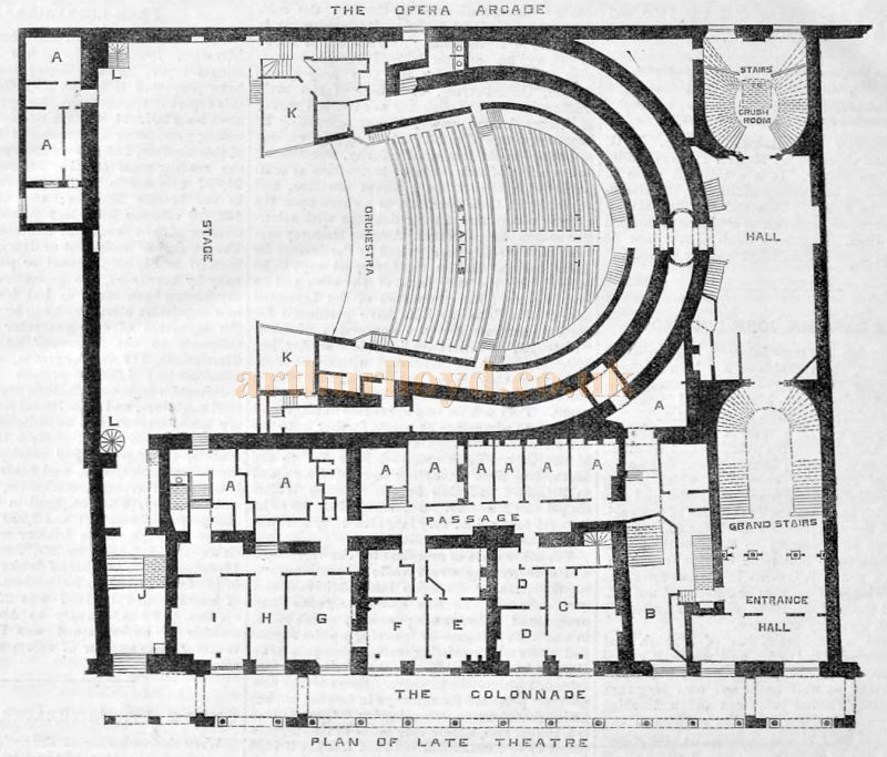 A Plan of the previous Her Majesty's Theatre - From the Builder of December 12th 1868