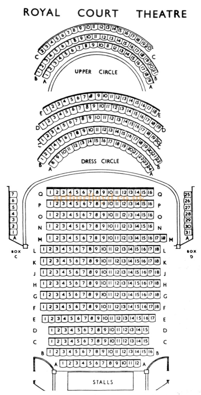 A 1970s Seating Plan for the Royal Court Theatre